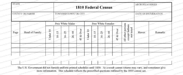 1810_Cen_Form